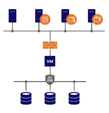 Telecloud Archive – cloud-based data archiving